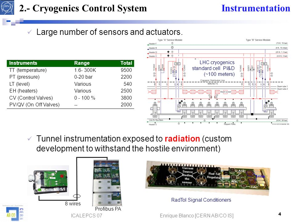 industrial application control system ppt