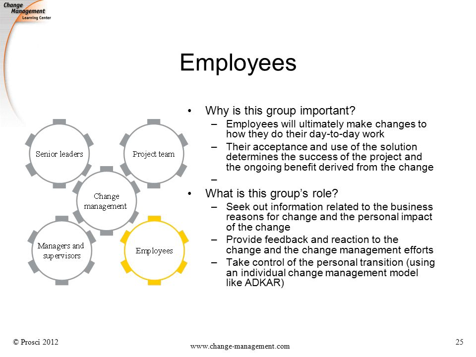 Manager/Supervisor's Role In Change Management