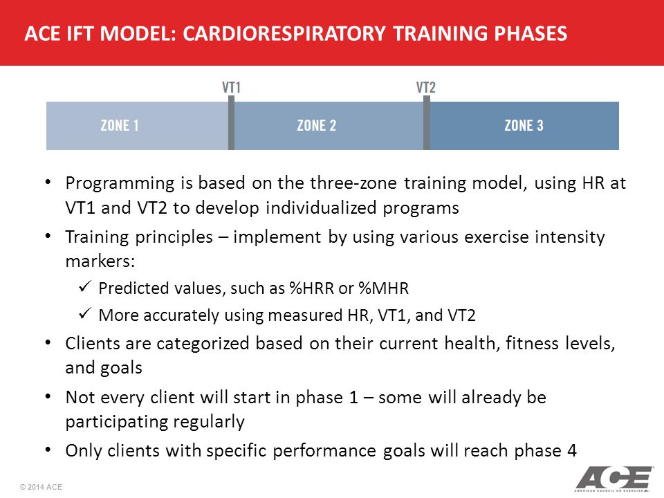 cardiorespiratory training What is cardiorespiratory endurance is a question that quite a few of our readers have been asking find out the answer, and how to improve yours.