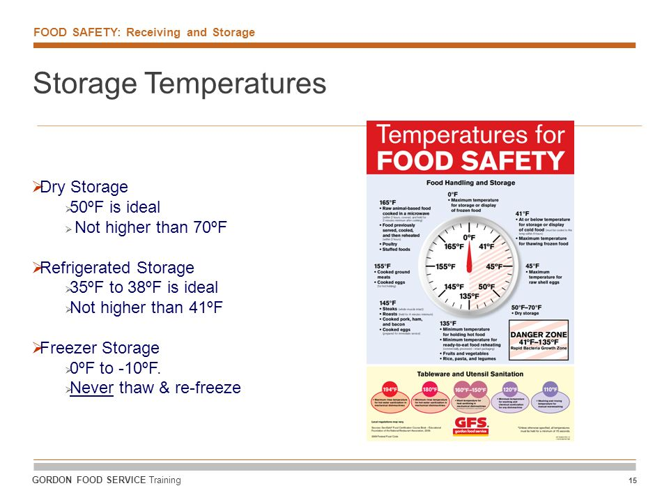 Receiving And Storage Food Safety Gordon Food Service