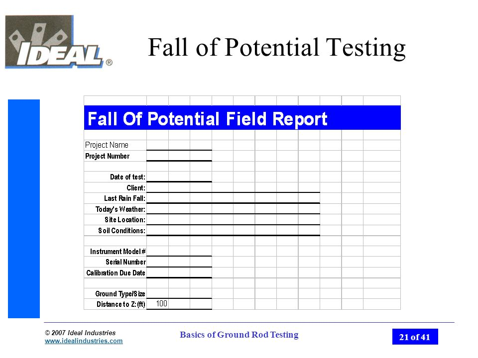 Basics Of Ground Rod Testing Ppt Video Online Download