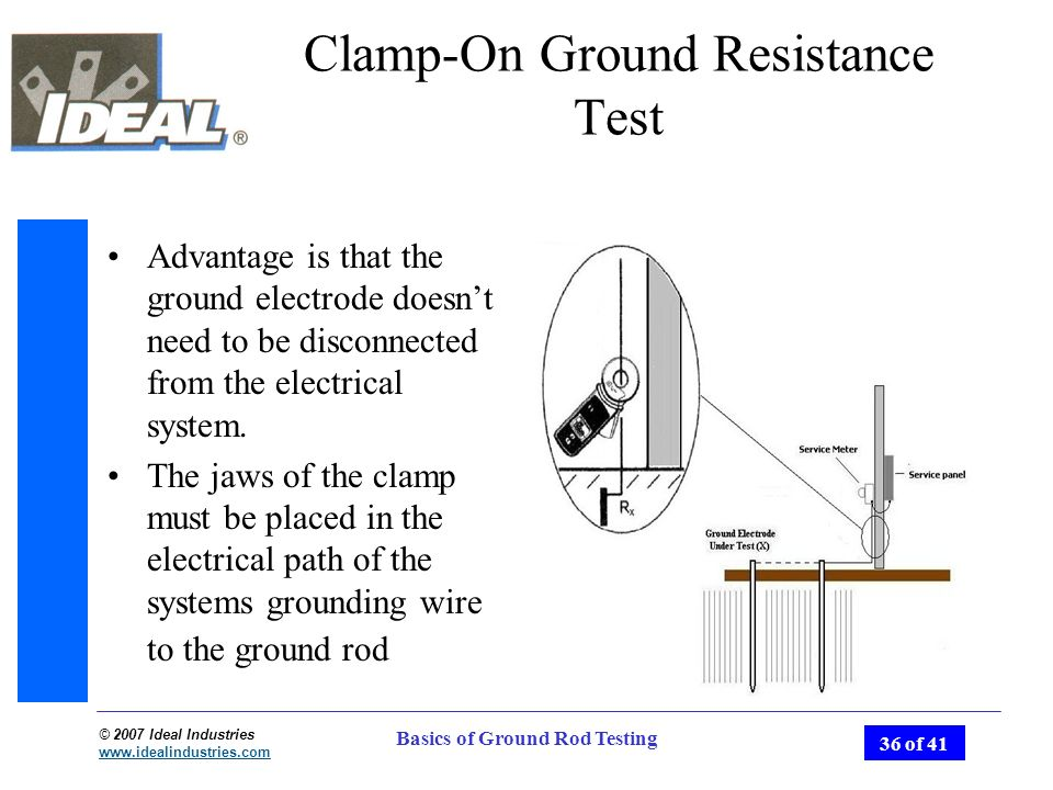 Ground Resistance Test : Basics of ground rod testing ppt video online download