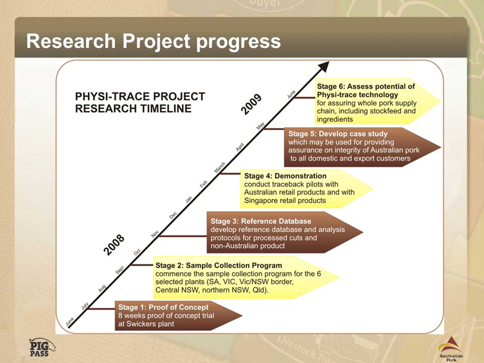 benefits gained by utilizing linear programming for marketing research What benefit would be gained by utilizing linear programming (lp) for marketing research discuss and provide a basic example of how linear programming can be used for marketing and/or consumer research.