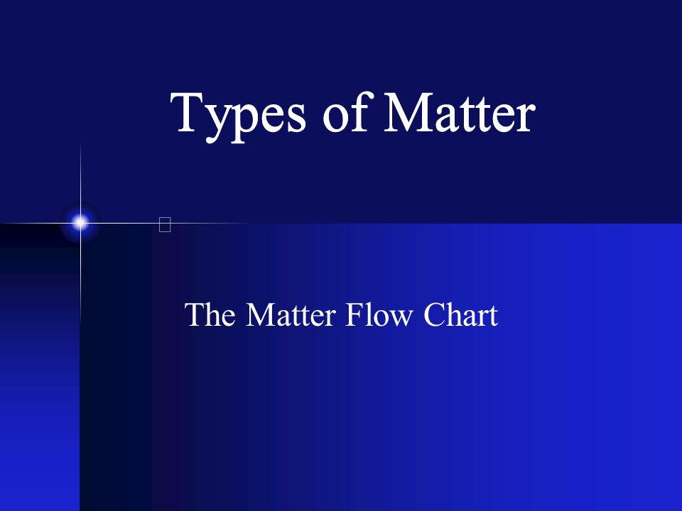 Types Of Matter The Matter Flow Chart Ppt Video Online Download
