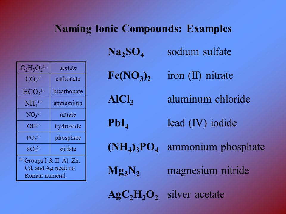 Naming Chemical Compounds: A Review - ppt video online ...