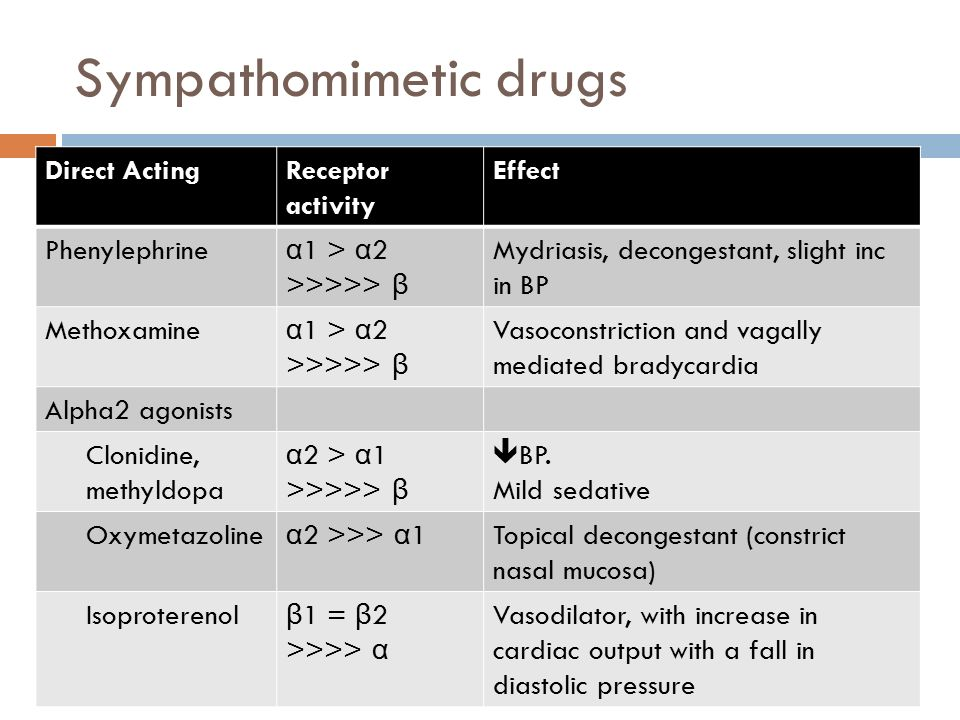 effects of sympathomimetic and parasympathomimetic agents A parasympathomimetic drug such as physostigmine (antilerium) is used to  is used to treat urinary retention the effects of sympathomimetic drugs include urinary retention a drug with good evidence of its ability to prolong life in patients with heart failure is:  sympathomimetic drugs are likely to cause which of the following.