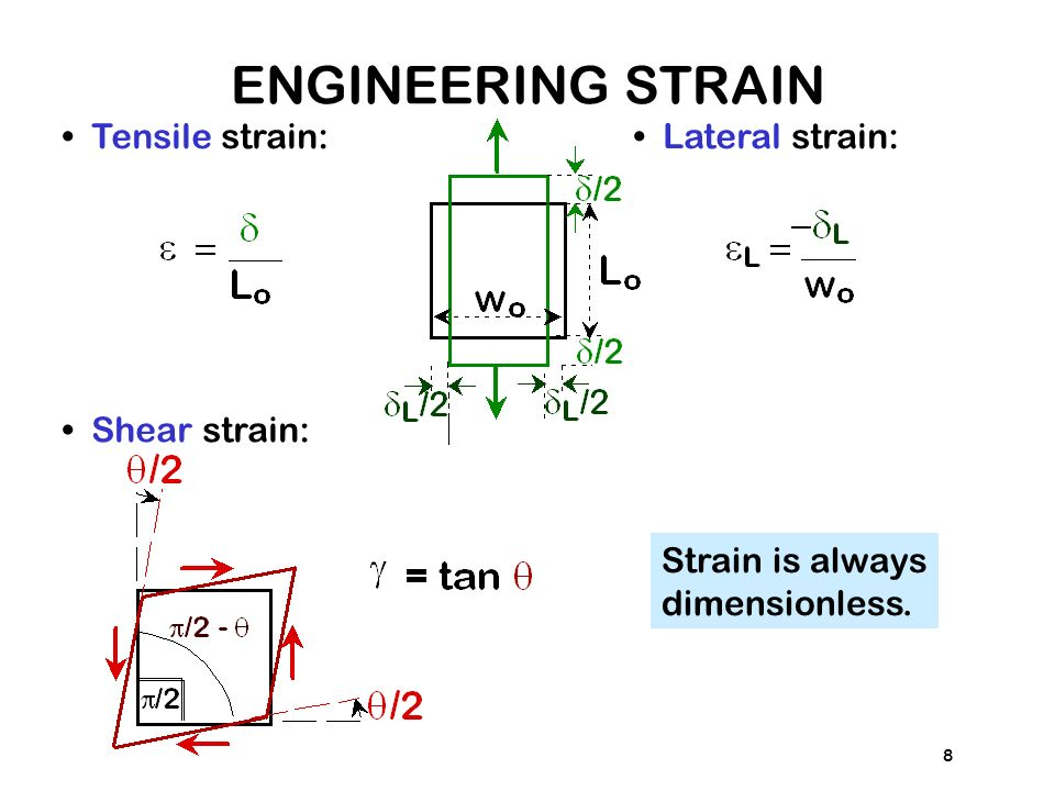 Chapter 7 Mechanical Properties Ppt Download