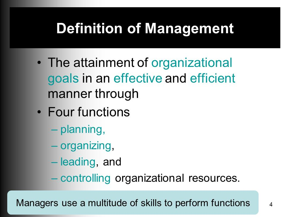defining the four functions of management essay There are five functions commonly used in management and leaders in businesses for employee success.
