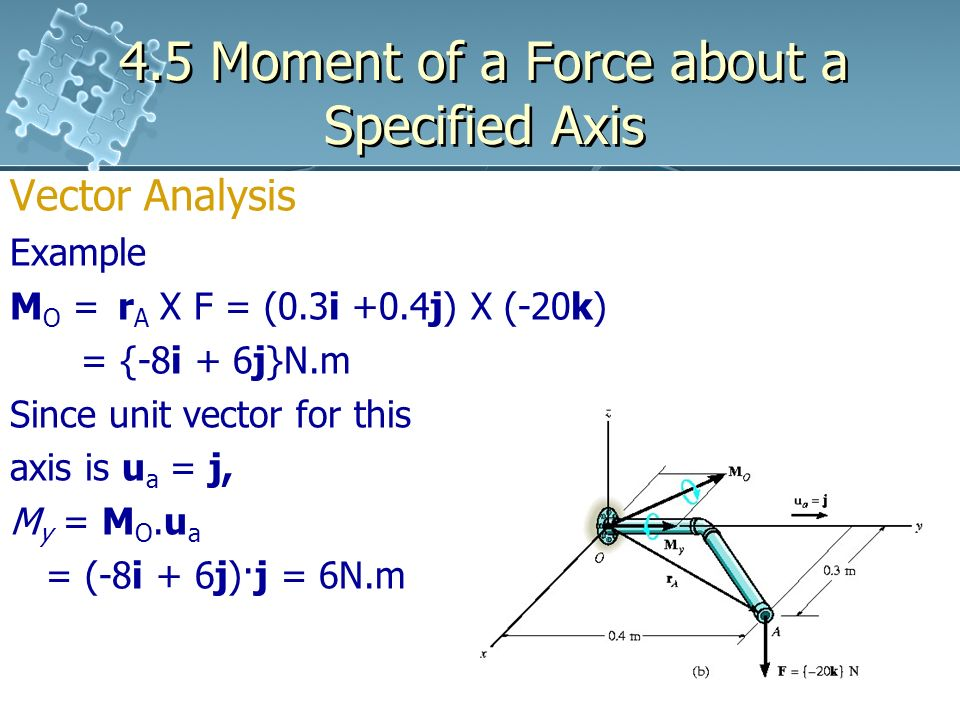 moment analysis The moment of a force is a measure of its tendency to cause a body to rotate about a specific point or axis this is different from the tendency for a body to move, or translate, in the direction of the force in order for a moment to develop, the force must act upon the body in such a manner that.