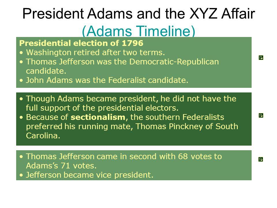 John Adam's Presidency. - ppt download