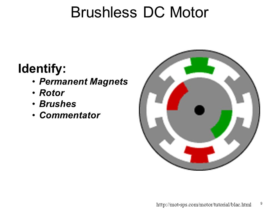 Motors motor drivers ece ppt video online download for How does a brushless motor work