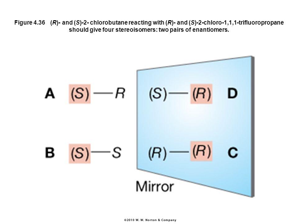 R 2 Chlorobutane Figure 4.1 cis- and tr...
