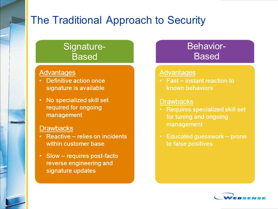 The Traditional Approach to Security
