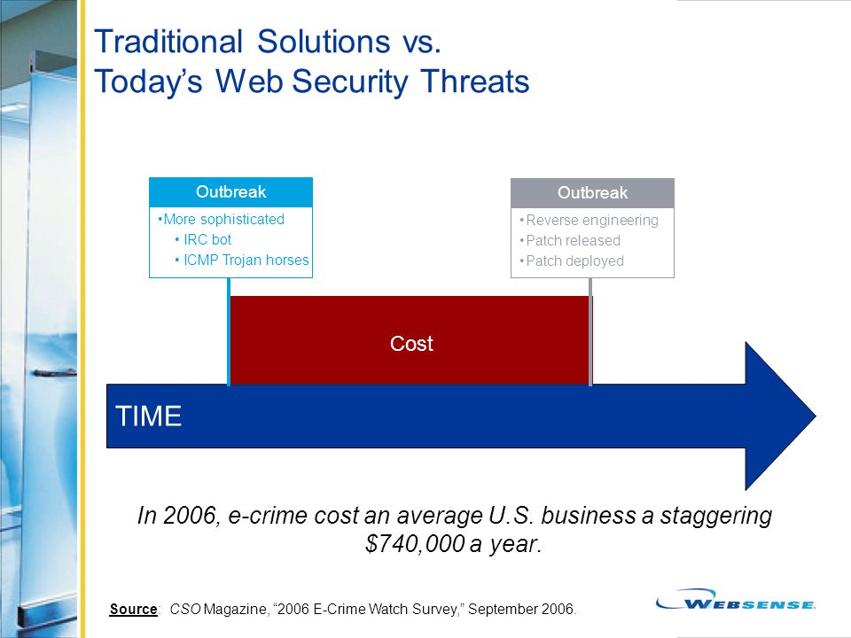 Traditional Solutions vs. Today's Web Security Threats