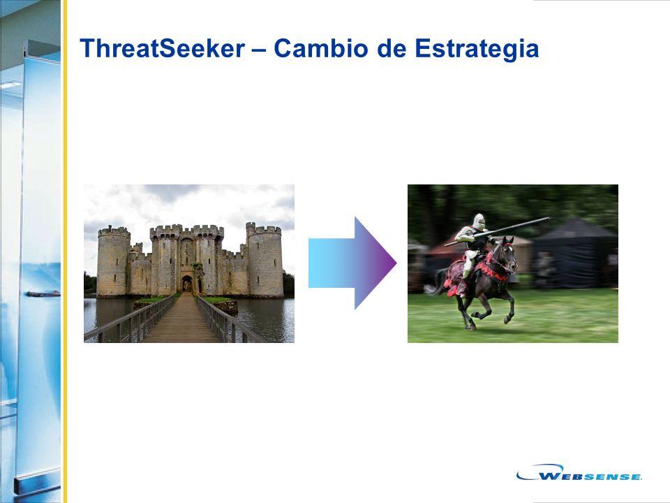 ThreatSeeker – Cambio de Estrategia