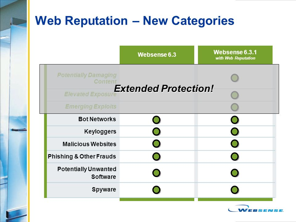 Web Reputation – New Categories