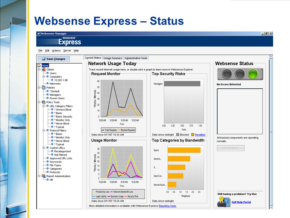 Websense Express – Status