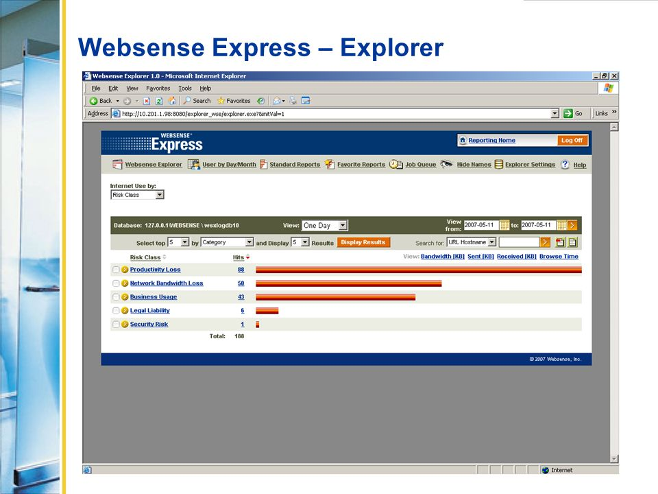 Websense Express – Explorer