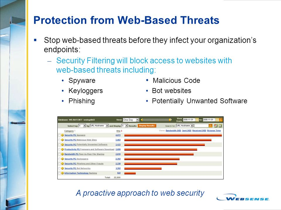 Protection from Web-Based Threats