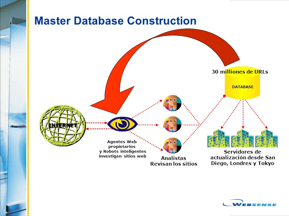 Master Database Construction