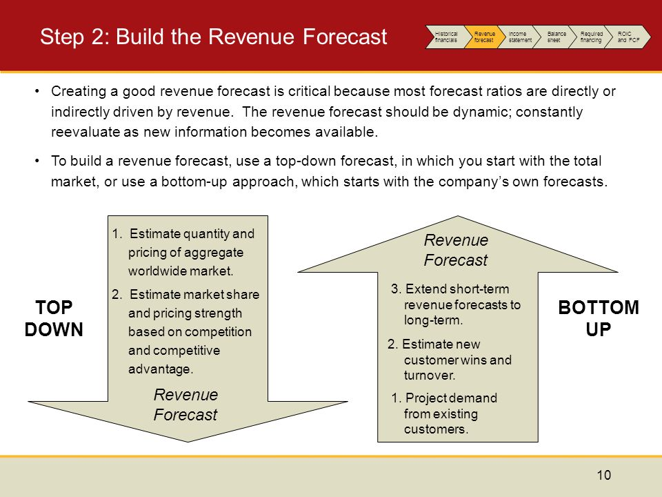 managing volatile tax collections in state revenue forecasts the