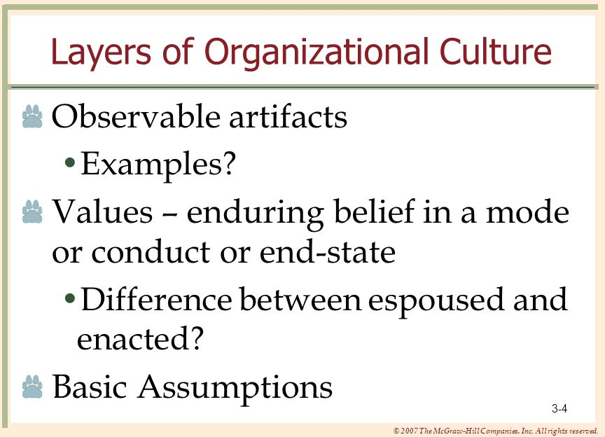 Layers of Organizational Culture