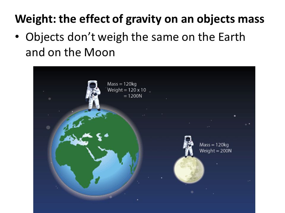 Weight: the effect of gravity on an objects mass