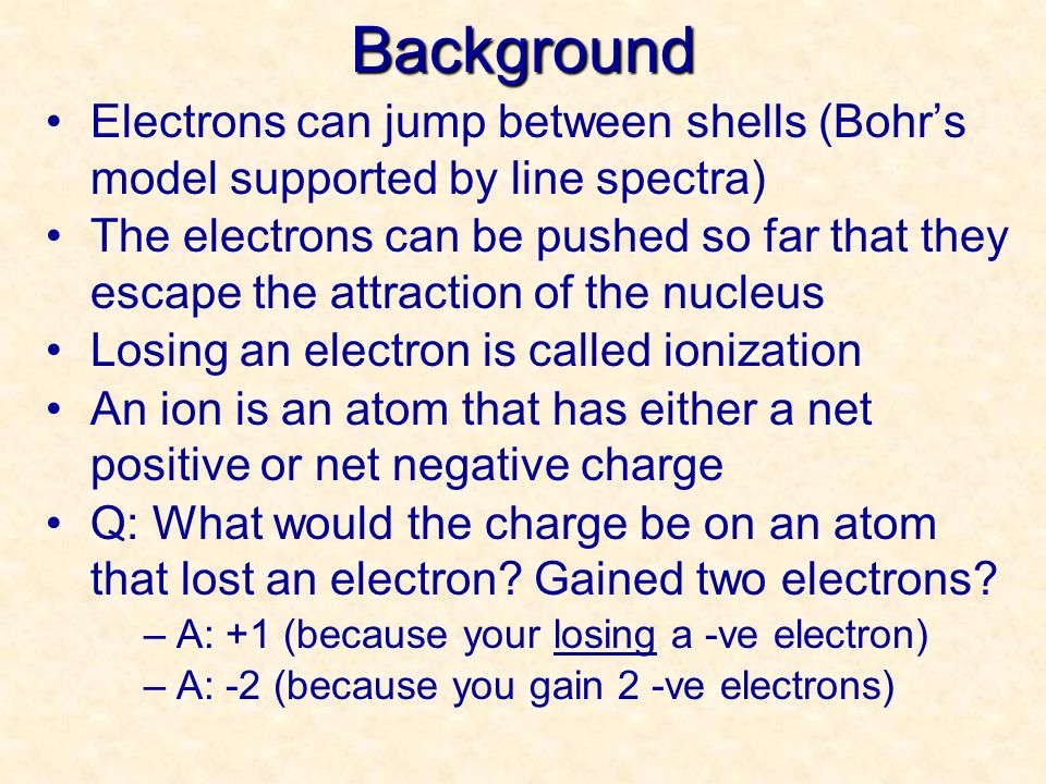 Background 04/10/99. Electrons can jump between shells (Bohr's model supported by line spectra)