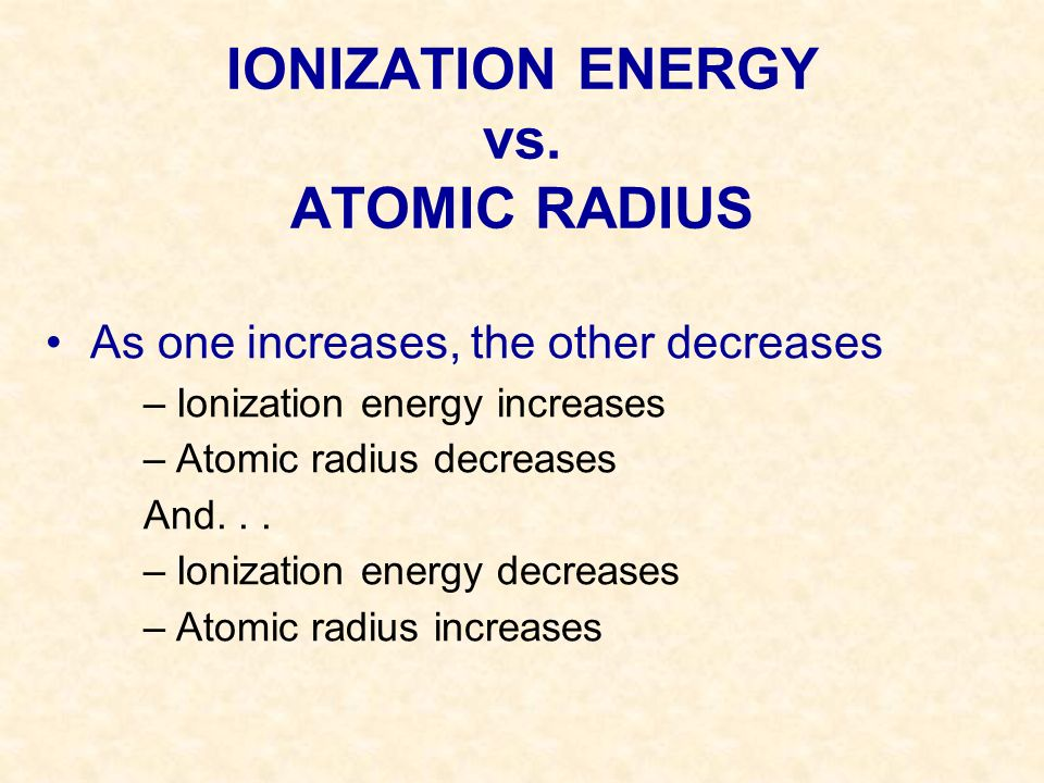 IONIZATION ENERGY vs. ATOMIC RADIUS