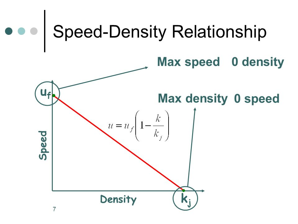 the relationship between traffic flow speed and density