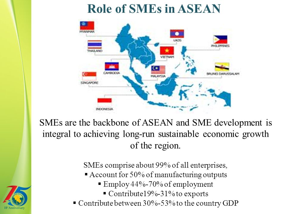 contribution of smes to the malaysian economy Small and medium enterprises (smes) form the backbone of malaysia's economy ninety-seven percent of business establishments in malaysia are small and medium enterprises (smes.
