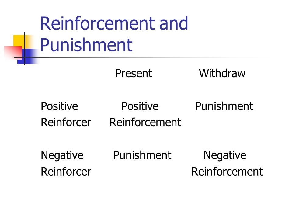 positive negative reinforcement punishment Which one is better for training dogs, positive reinforcement, negative reinforcement, or punishment would you explain about different type of punishment in dogs.