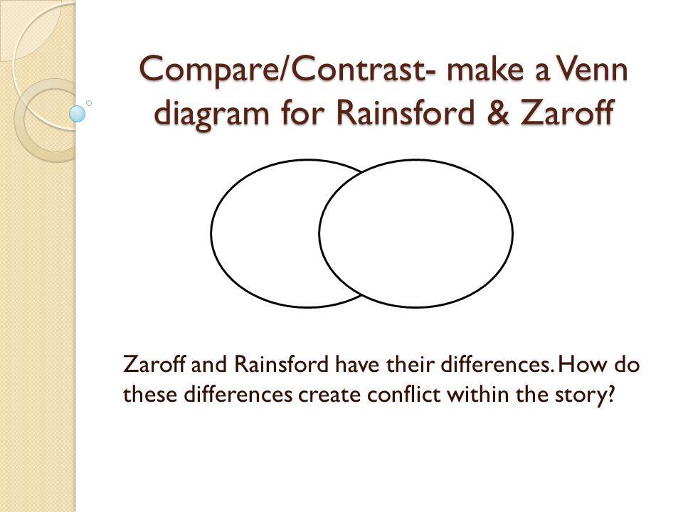 Rainsford And Zaroff Venn Diagram Basic Guide Wiring Diagram