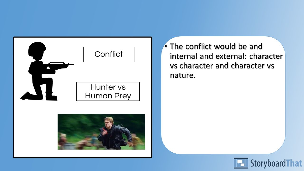 character and conflict in the most These are the questions readers ask, more or less subconsciously, as they read which means they're also exactly the kinds internal conflicts are the mental, emotional, or spiritual struggles a person faces—character vs self—which we'll talk about on the blog soon today, however, we're going to focus.