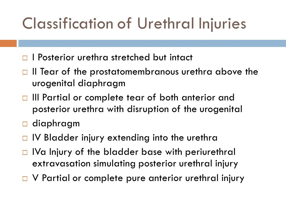 Classification of Urethral Injuries