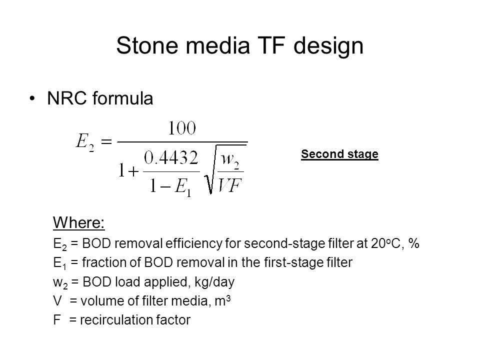 Stone media TF design NRC formula Where:
