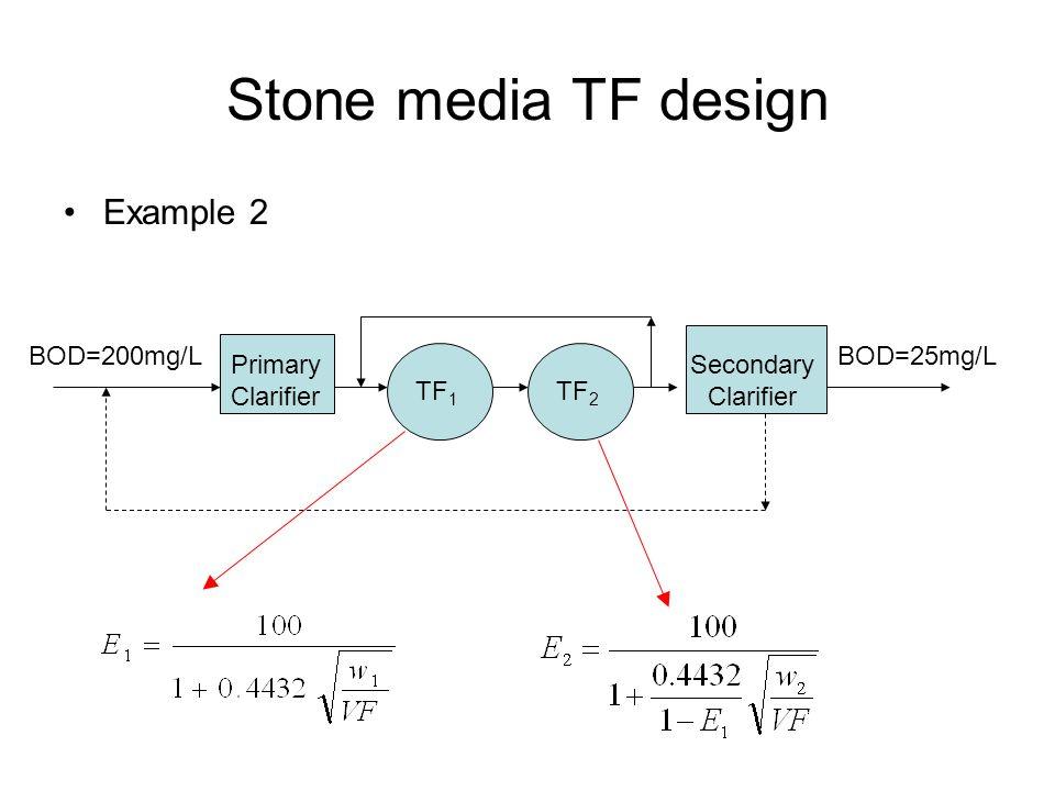 Stone media TF design Example 2 BOD=200mg/L BOD=25mg/L