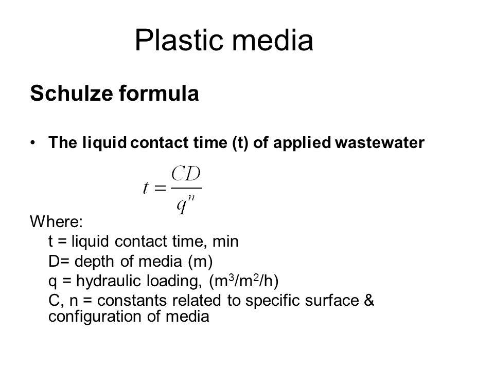 Plastic media Schulze formula