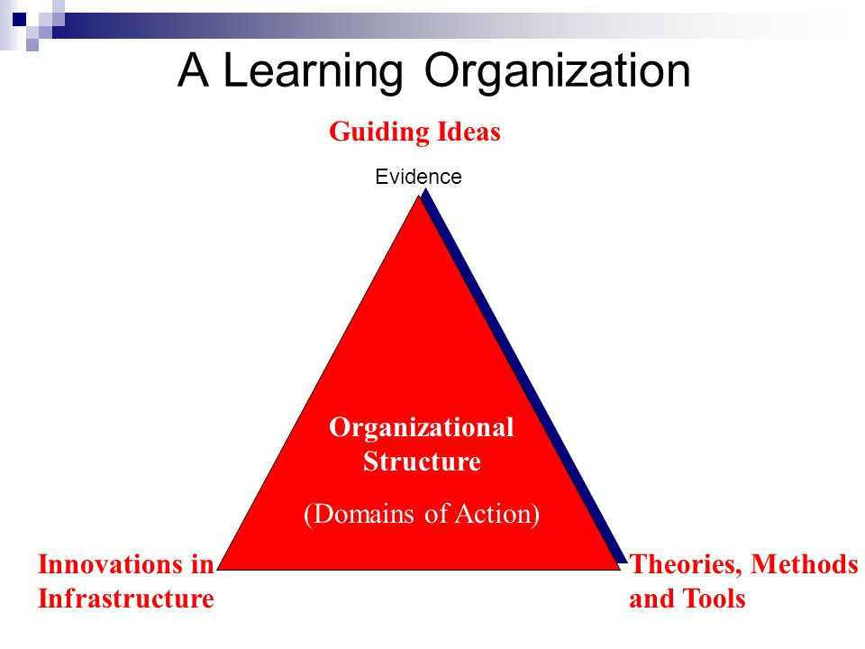 beliefs about leadership administration and learning Guiding beliefs for learning leaders the learning leader models a commitment to shared leadership and shared foundation for educational administration.