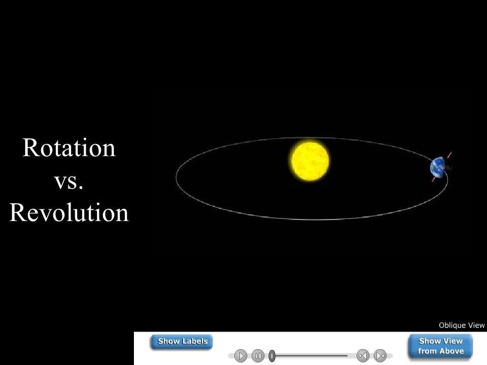 The Solar System Ppt Video Online Download