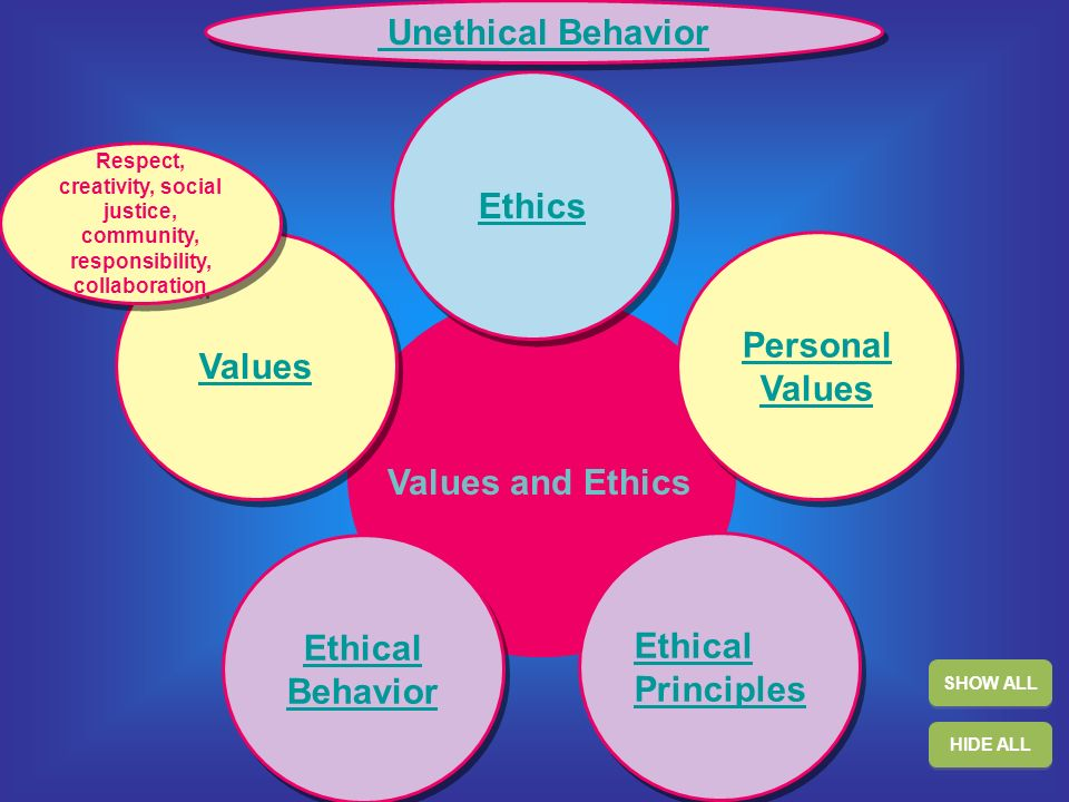 value judgments of a persons moral and ethical behavior The importance of values and culture in ethical decision making authored by: christine chmielewski 2004 ethical standards are the standards of our environment that are acceptable to most people.