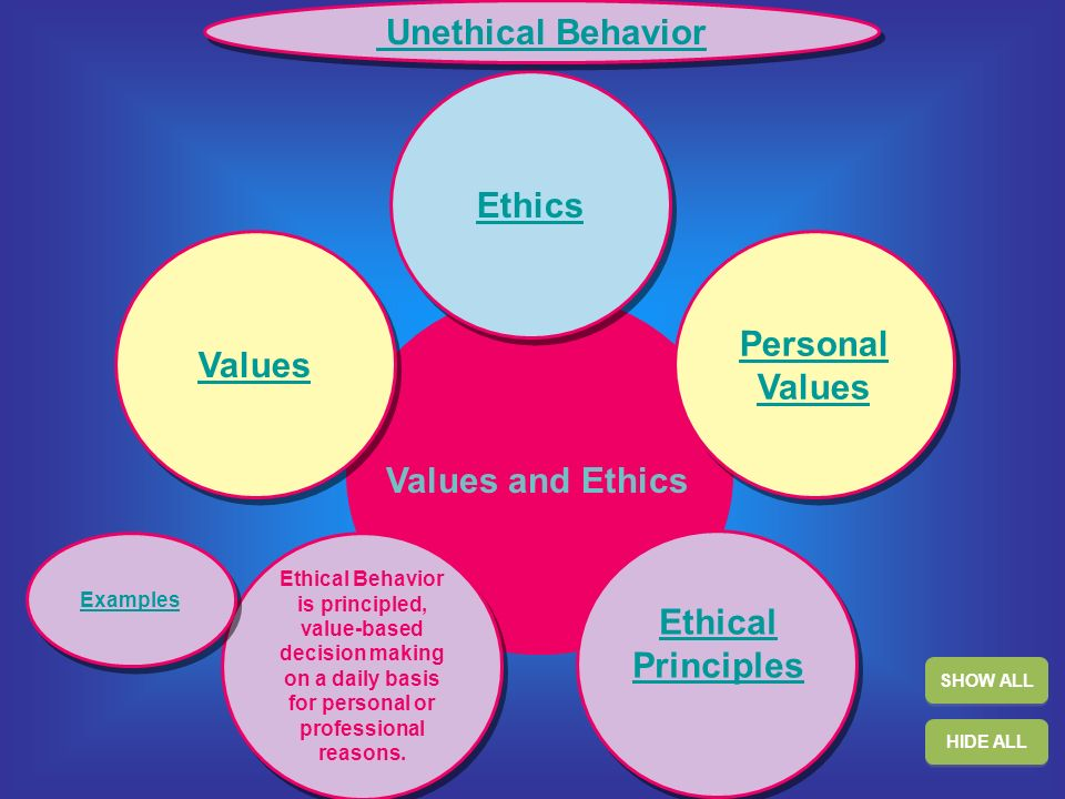 personal values and decision making personal Personal beliefs, values generalizations that people use to give themselves a sense of certainty and a basis for decision-making in an uncertain and.