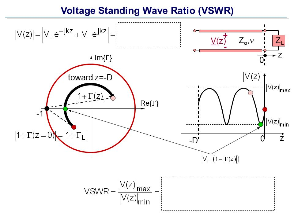 Standing Wave Ratio : Lecture smith chart vswr ppt download
