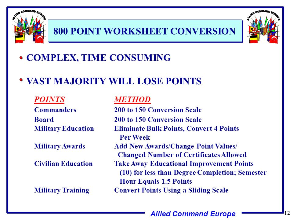SEMICENTRALIZED AND CENTRALIZED PROMOTIONS ppt video online – Army Points Worksheet
