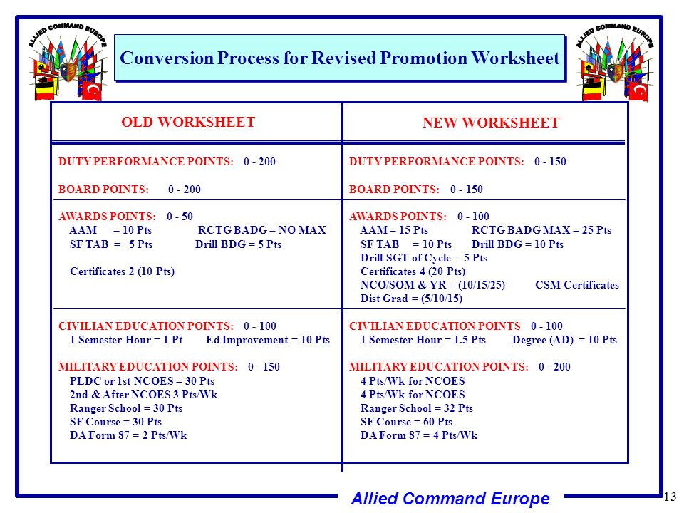 Worksheets Promotion Points Worksheet semi centralized and promotions ppt download conversion process for revised promotion worksheet