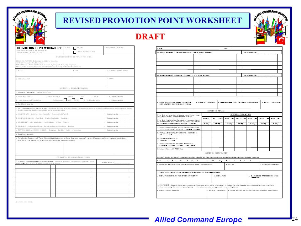 Worksheets Promotion Points Worksheet semi centralized and promotions ppt download revised promotion point worksheet