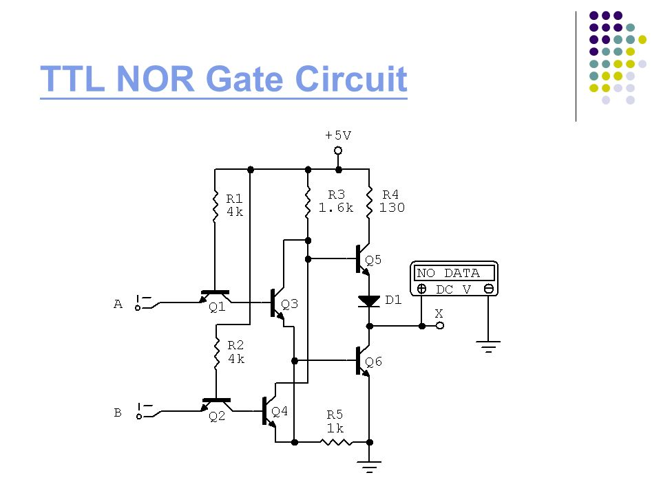 nor gate A nor gate is the equivalent of an or gate with a not gate on its output the output of nor gate is only high(1) if both of its inputs are low(0).