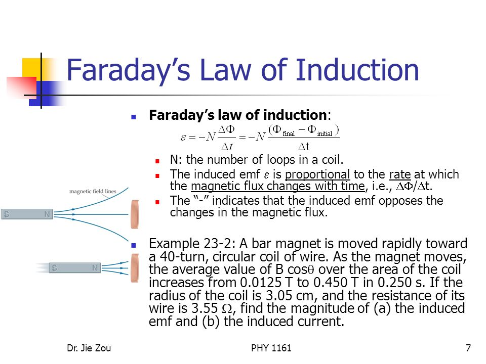 faraday s law of induction lab 31-3 (sjp, phys 1120) faraday's law: the induced emf in any loop is emf = - dφ/ dt (φ is magnetic flux, t is time, this is the rate of change of flux through an area.