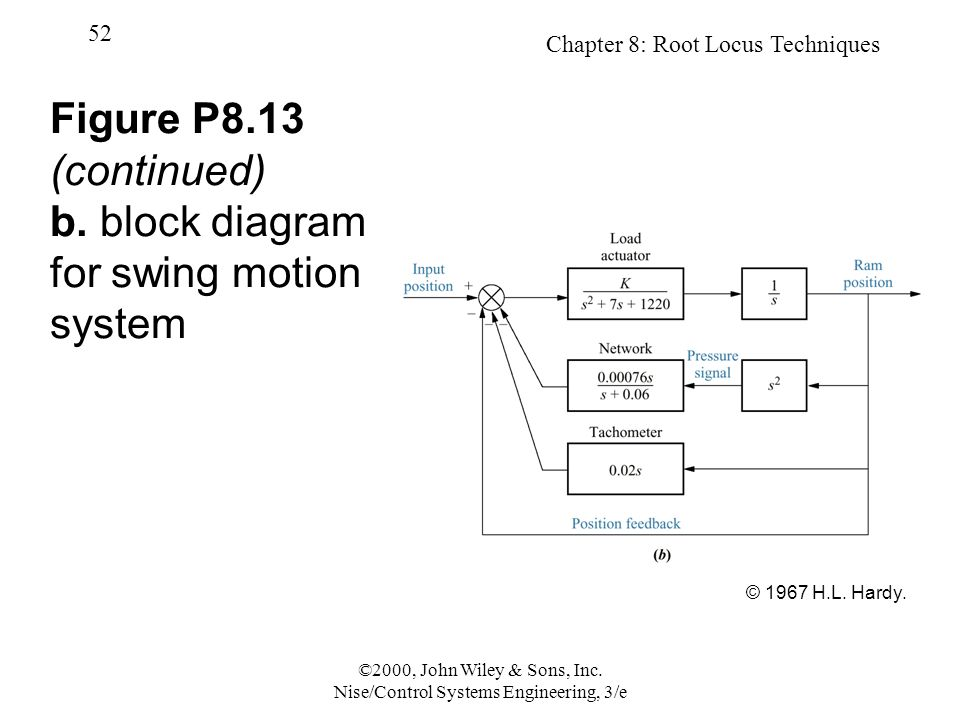 nise/control systems engineering, 3/e - ppt video online ... oldsmobile fuse block diagram