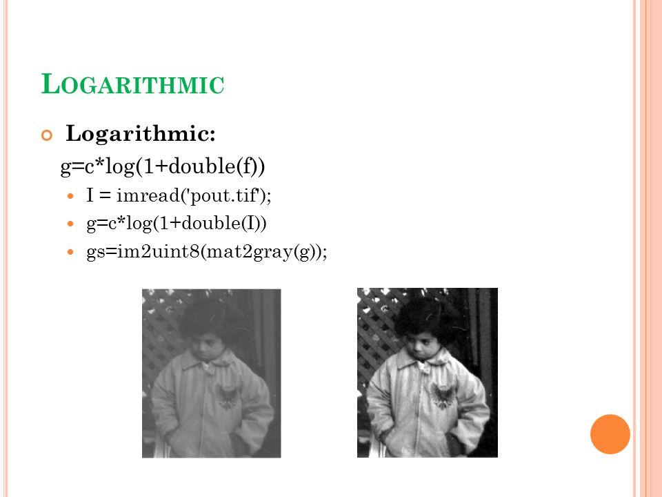 convert matlab figure to pdf online